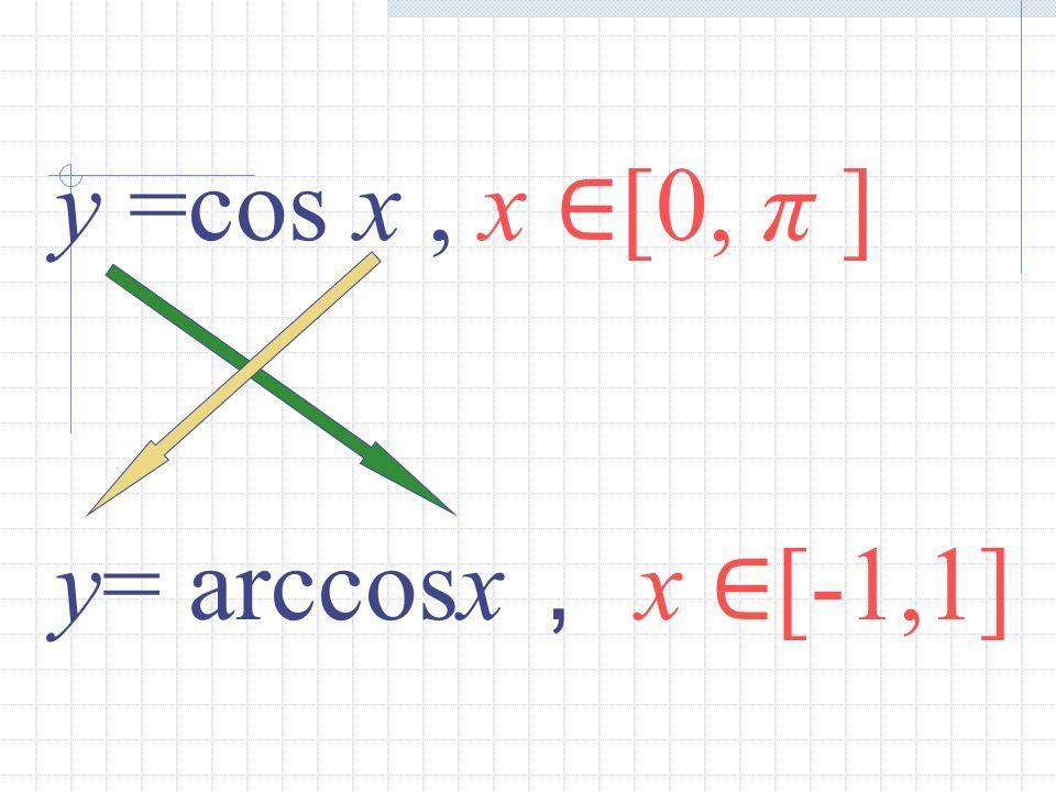 y =cos x , x ∈[0, π ] y= arccosx, x ∈[-1,1]